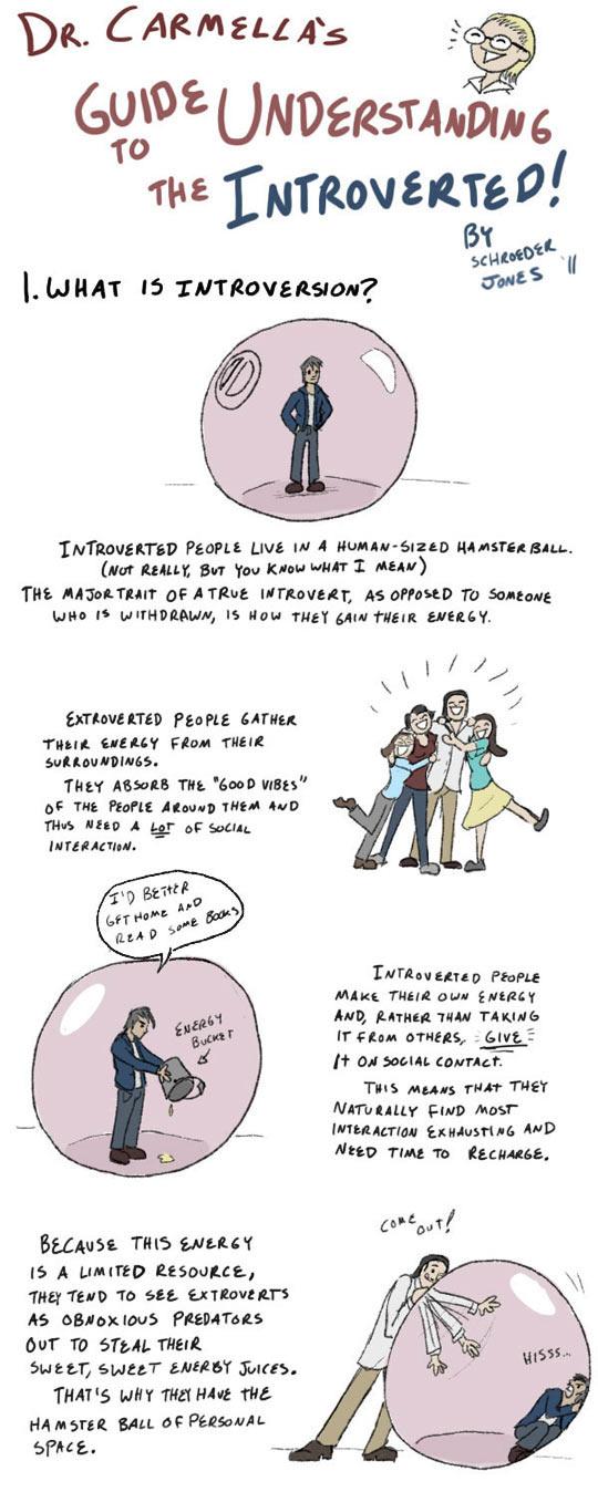 Introvert part 1